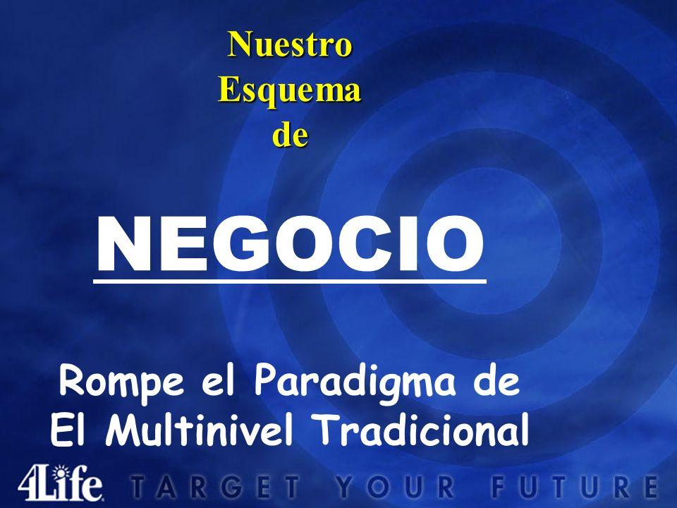 NuestroEsquemade NEGOCIO Rompe el Paradigma de El Multinivel Tradicional