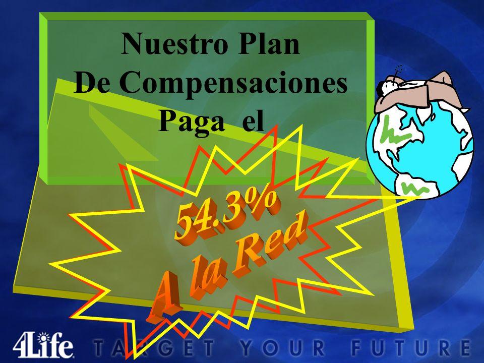 Nuestro Plan De Compensaciones Paga el