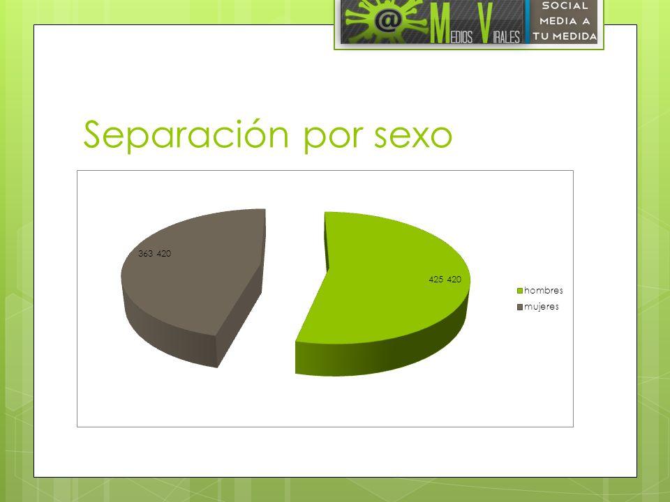 Separación por edad