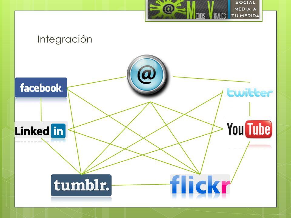 Servicios Generales Mercadeo.Redes internas (simulación de intranet).