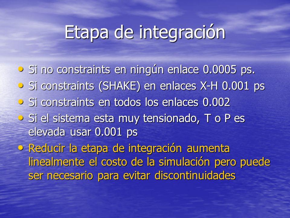 Regulación de la temperatura TEMP0: Reference temperature TEMP0: Reference temperature TEMPI: Starting temperature.