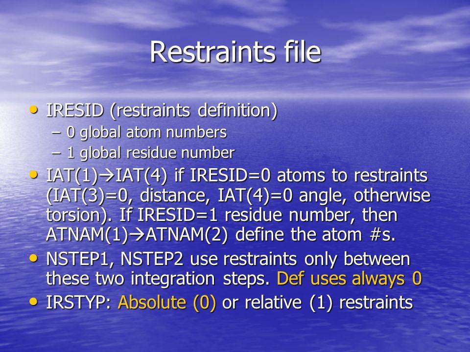 Restraints file IALTD: Ignore large violation if 1.