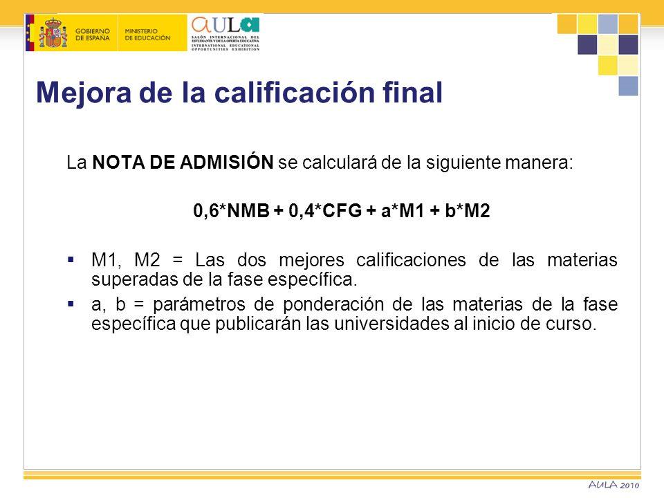 COMISIÓN ORGANIZADORA Las Administraciones educativas constituirán una comisión organizadora de la prueba de acceso.