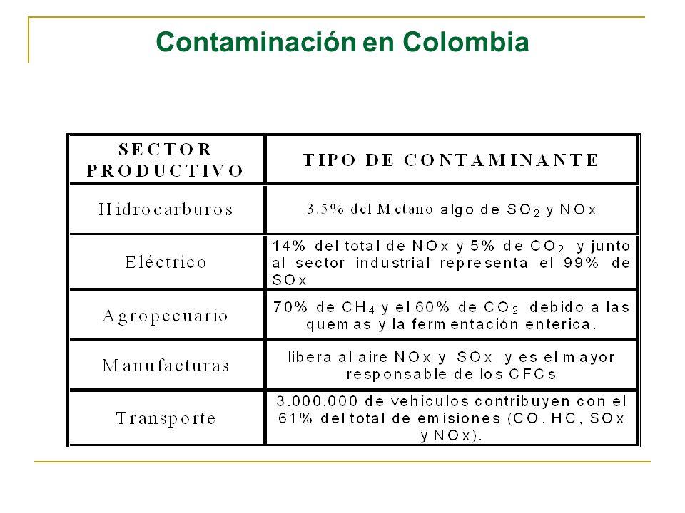 Fuentes Fijas de Contaminación Fuentes fijas de contaminación en los llamados corredores industriales : Bogotá- Soacha Medellín - Aburrá Cali – Yumbo Barranquilla – vía 40 Cartagena – Mamonal Barrancabermeja Sogamoso.