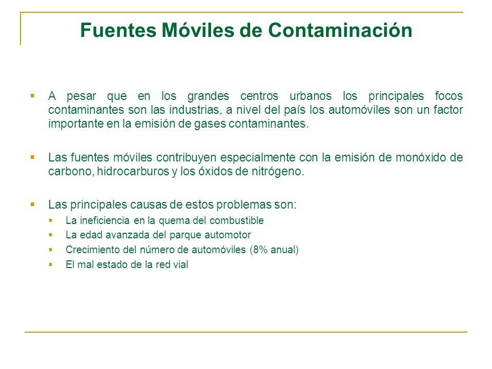 Contaminación en Colombia Bogotá La ciudad afronta problemas relacionados con: MP NO 2 CO O 3 Las acciones que se adelanten deben buscar controlar: Actividades que generen Material Particulado Actividades que generen óxidos de nitrógeno, y compuestos orgánicos volátiles.