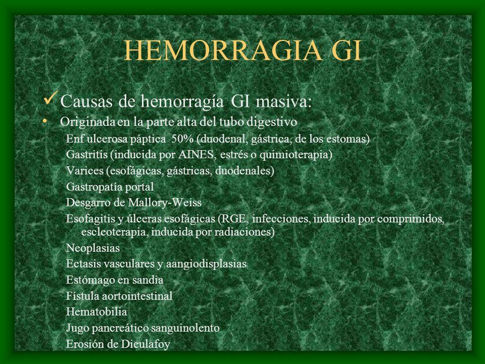 Valoración inicial: Presentación clínica: melena predictiva de sangrado masivo: 5% Manifestaciones clínicas; hipotensión postural Hematocrito: disminución de 24 a 72 horas Hemorragia de tubo digestivo