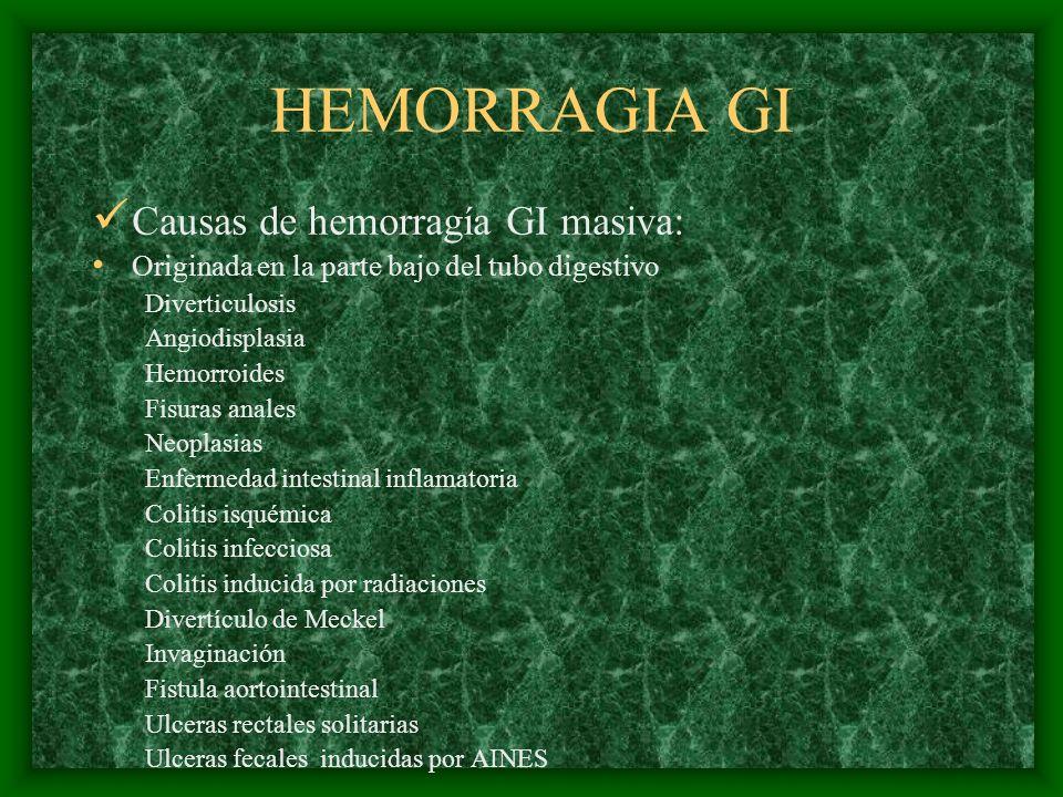 Sangrado bajo –Diverticulos: 30% –Angiodisplasias: 7% a 20% –Tumores: 25% –Colitis: 10% radiación, isquemica, ulcerativa Rectorragia –Hemorroides –Fisura anal Hemorragia de tubo digestivo