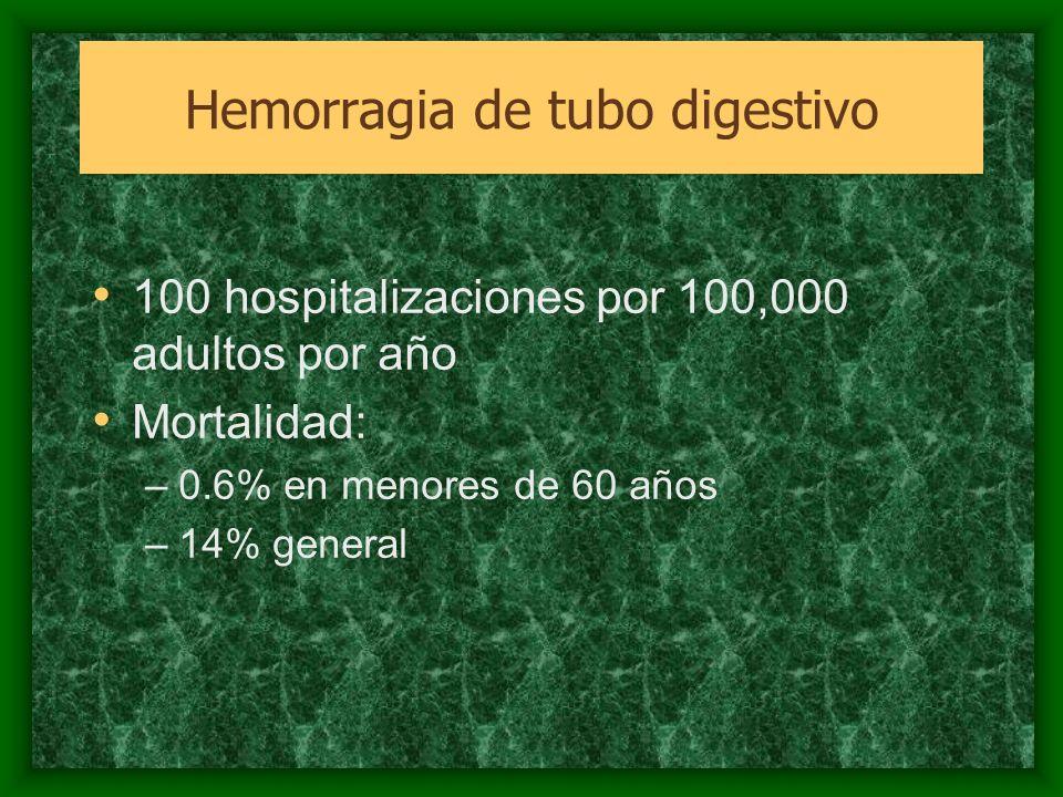 HEMORRAGIA GI EVALUACION DELPACIENTE ¿La hemorragia es aguda o crónica.
