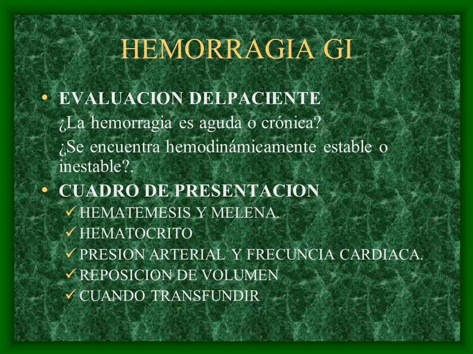 Hematemesis: vómito de sangre Melena:evacuación negra, mal oliente Hematoquecia: salida de sangre color vino por el recto: mezclada con heces o sola.
