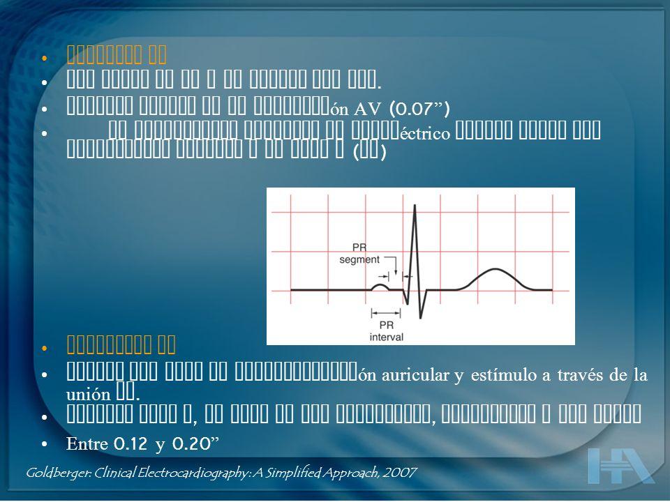 Complejo QRS Despolarización ventricular Duración normal < 0.10 - 0.12 >0.5 mV en frontales >1.0 mV en precordiales Eje normal de 0 a +90 grados Q : deflexión negativa inicial R : primera deflexión positiva S : primera deflexión negativa tras la deflexión positiva QS : deflexión negativa que no pasa de la línea basal Goldberger: Clinical Electrocardiography: A Simplified Approach, 2007