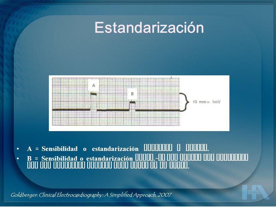 Estandarización 200mseg por 1mv Mismo latido en 3 derivaciones Tira de ritmo Derivaciones frontales Derivaciones precordiales 25 cm = 10 segundos Goldberger: Clinical Electrocardiography: A Simplified Approach, 2007