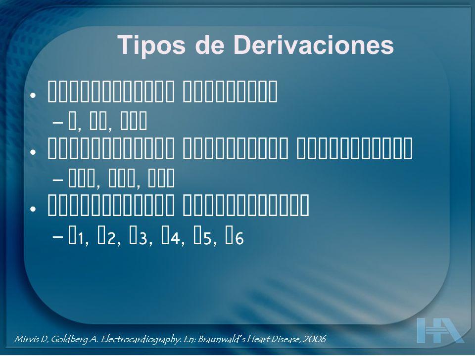 Derivaciones Bipolares Derivación(+)(-) DILARA DIILLRA DIIILLLA Mirvis D, Goldberg A.