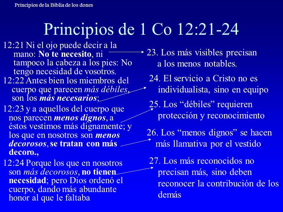 Principios de la Biblia de los dones Principios de 1 Co 12:24-25 12:24 Porque los que en nosotros son más decorosos, no tienen necesidad; pero Dios ordenó el cuerpo, dando más abundante honor al que le faltaba, 28.