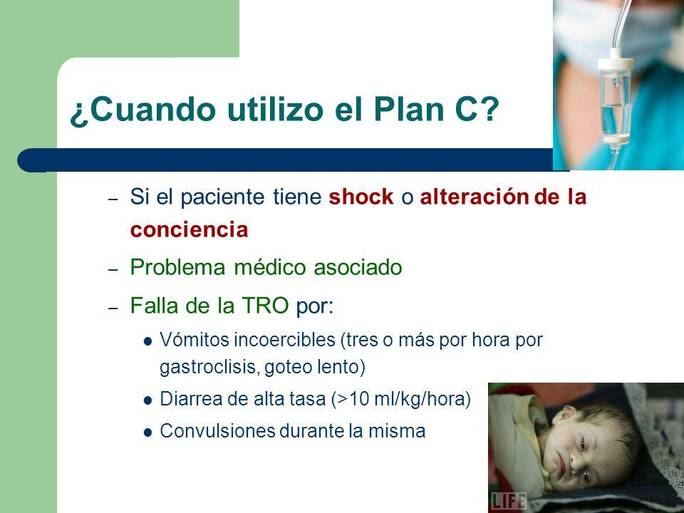 ¿Cuáles son las soluciones parenterales del plan C.