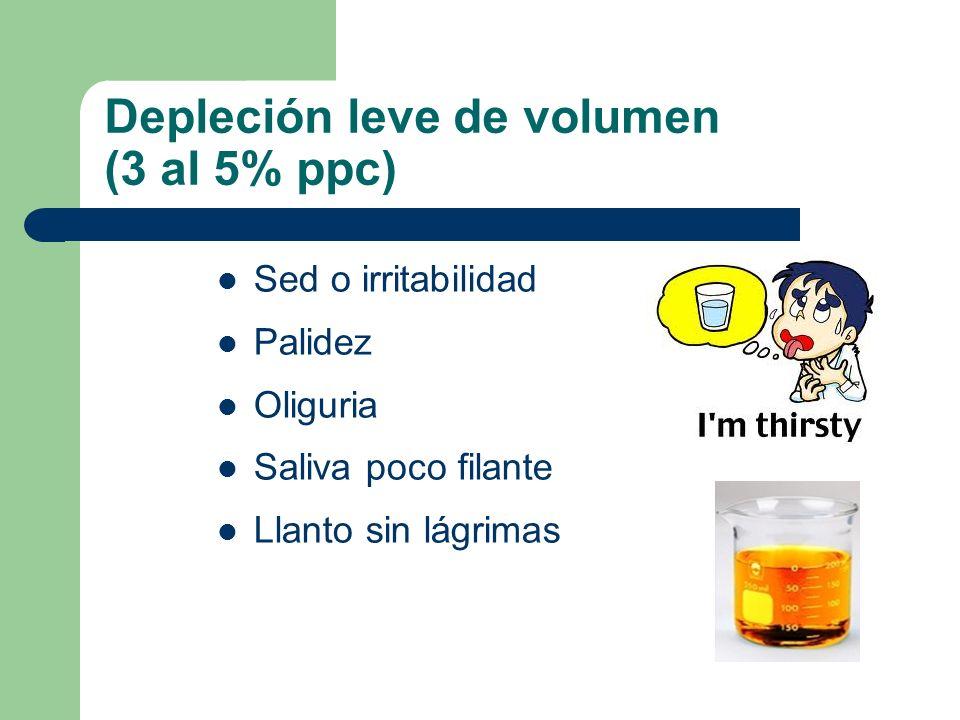 Depleción moderada de volumen (5 al 9 % ppc) Signos de DHE leve acentuados Signos de depleción de volumen celular Signos de hipoperfusión a extremidades Taquicardia y respiración acidótica