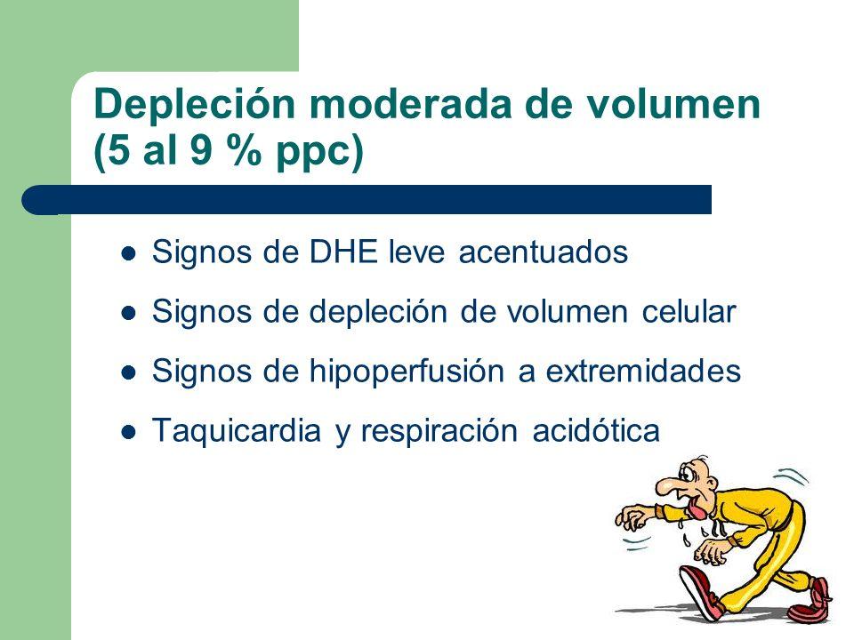 Depleción grave de volumen (10% o más de ppc) Signos de deshidratación moderada acentuados, y los siguientes: – Alteración de la conciencia o coma – Shock, pulsos periféricos filiformes o ausentes