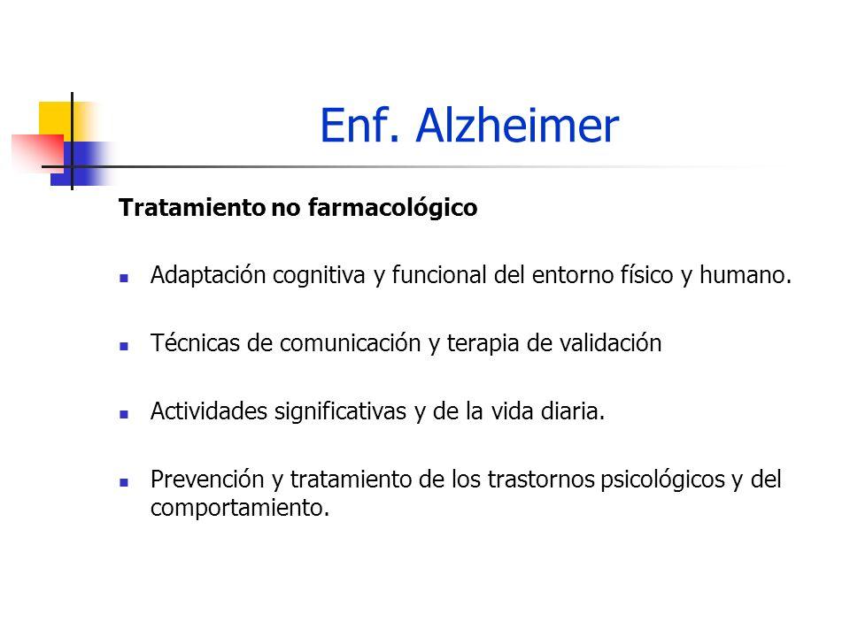 Enf.Alzheimer Manejo farmacològico Tratar sx.