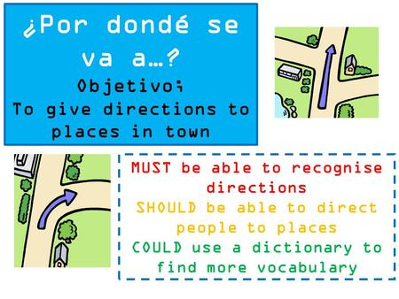 MUST be able to recognise directions SHOULD be able to direct people to places COULD use a dictionary to find more vocabulary ¿Por dondé se va a…? Objetivo;