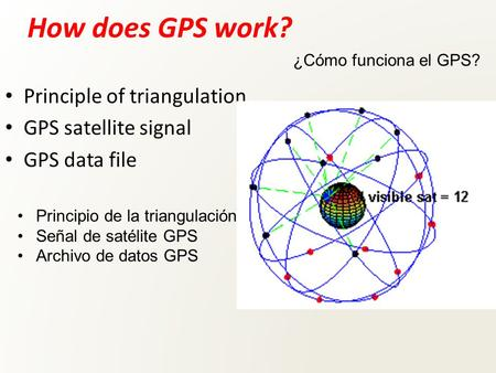 How does GPS work? Principle of triangulation GPS satellite signal GPS data file ¿Cómo funciona el GPS? Principio de la triangulación Señal de satélite.