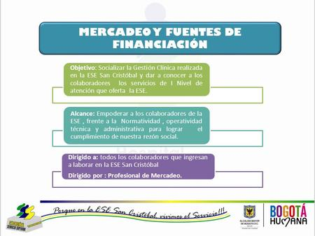 MERCADEO Y FUENTES DE FINANCIACIÓN