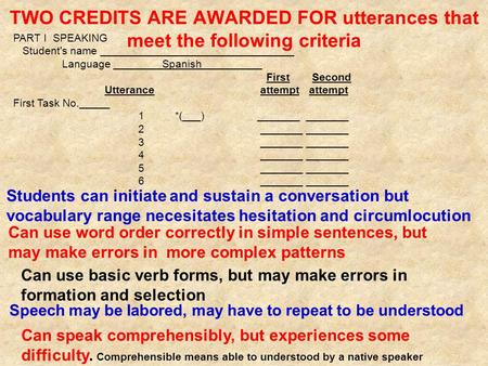 TWO CREDITS ARE AWARDED FOR utterances that meet the following criteria PART I SPEAKING Student's name ________________________________ Language ________Spanish__________.
