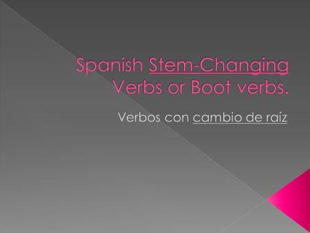 Stem is the very first part of the verb, the underlined part: › Hablar › Comer › Escribir.