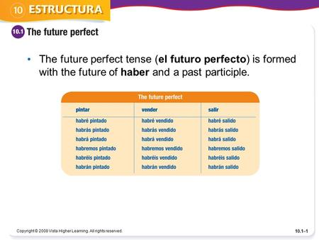 Copyright © 2008 Vista Higher Learning. All rights reserved. 10.1–1 The future perfect tense (el futuro perfecto) is formed with the future of haber and.