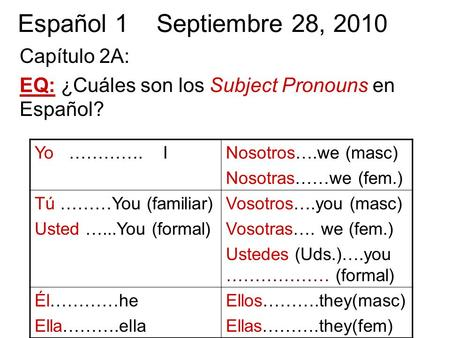 Español 1 Septiembre 28, 2010 Capítulo 2A: EQ: ¿Cuáles son los Subject Pronouns en Español? Yo …………. INosotros….we (masc) Nosotras……we (fem.) Tú ………You.