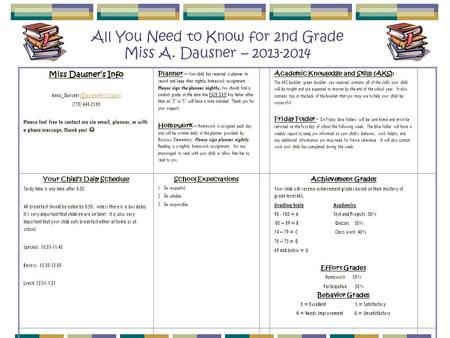 All You Need to Know for 2nd Grade Miss A. Dausner – 2013-2014 Miss Dausner's Info (770) 448-2188 Please.