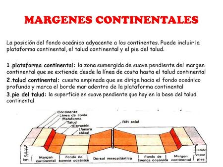 MARGENES CONTINENTALES