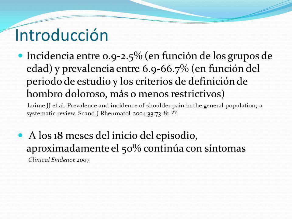 Causas de hombro doloroso INTRÍNSECAS Articulares Capsulitis retráctil Artrosis Artritis glenohumeral (inflamatoria,cristalina,infecciosa) Periarticulares Tendinitis y/o rotura manguito.