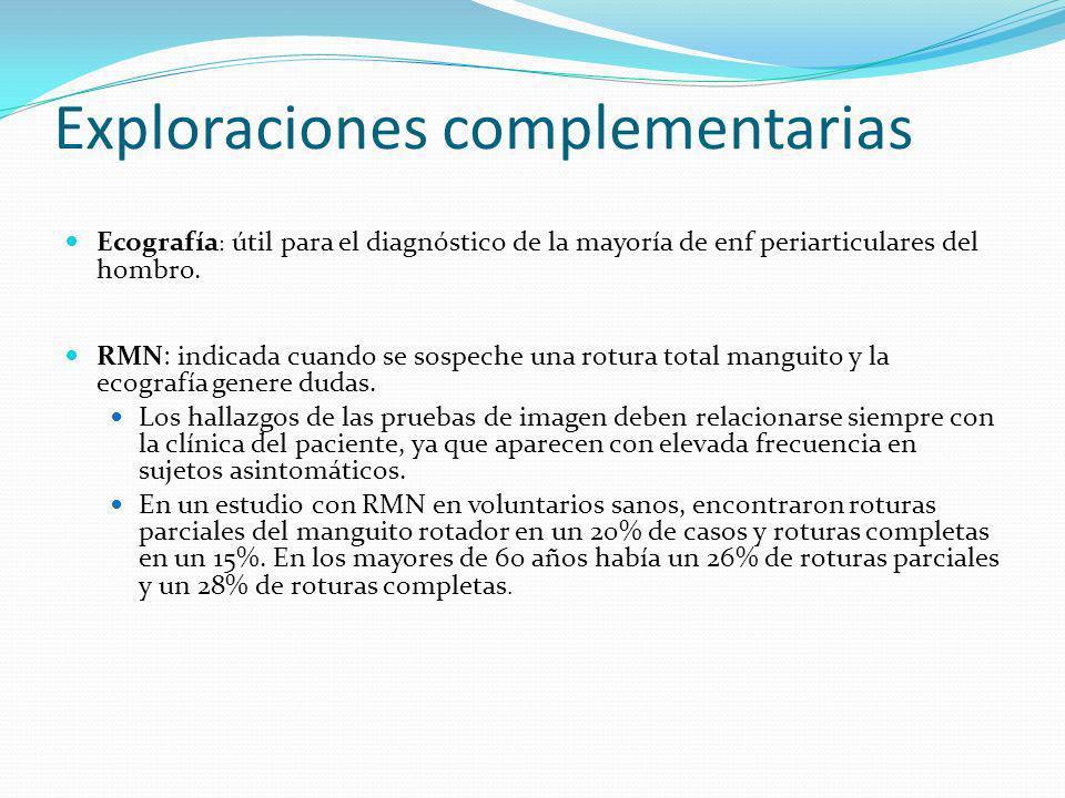 Conclusiones importantes La anamnesis y el examen físico proporcionan la mayor parte de la información necesaria para el diagnóstico del dolor de hombro.