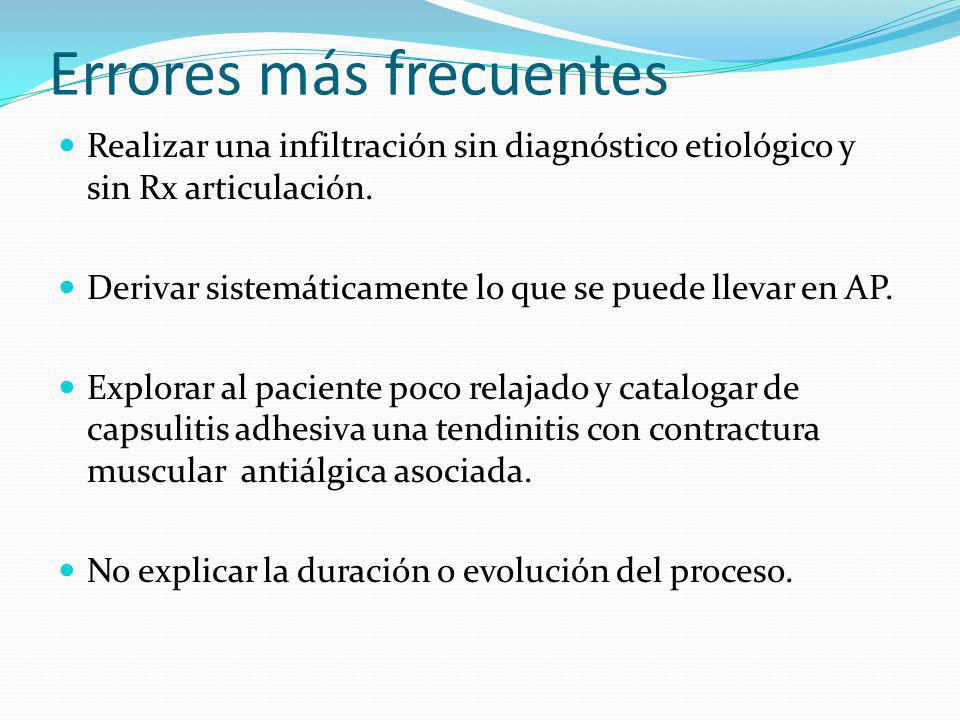 BIBLIOGRAFÍA Reumatologia en atención primaria.Editor:J.Paulino Tevar.2ªedición 2006.