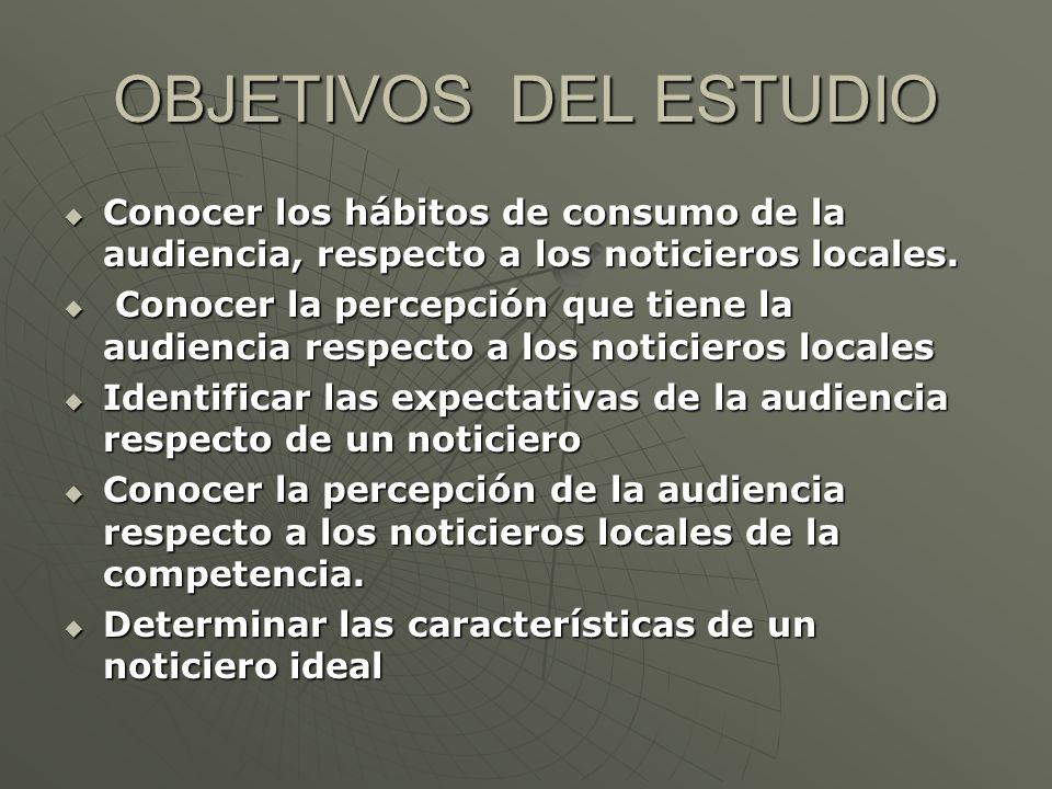 HÁBITOS Y PREFERENCIAS DE CONSUMO DE NOTICIEROS LOCALES
