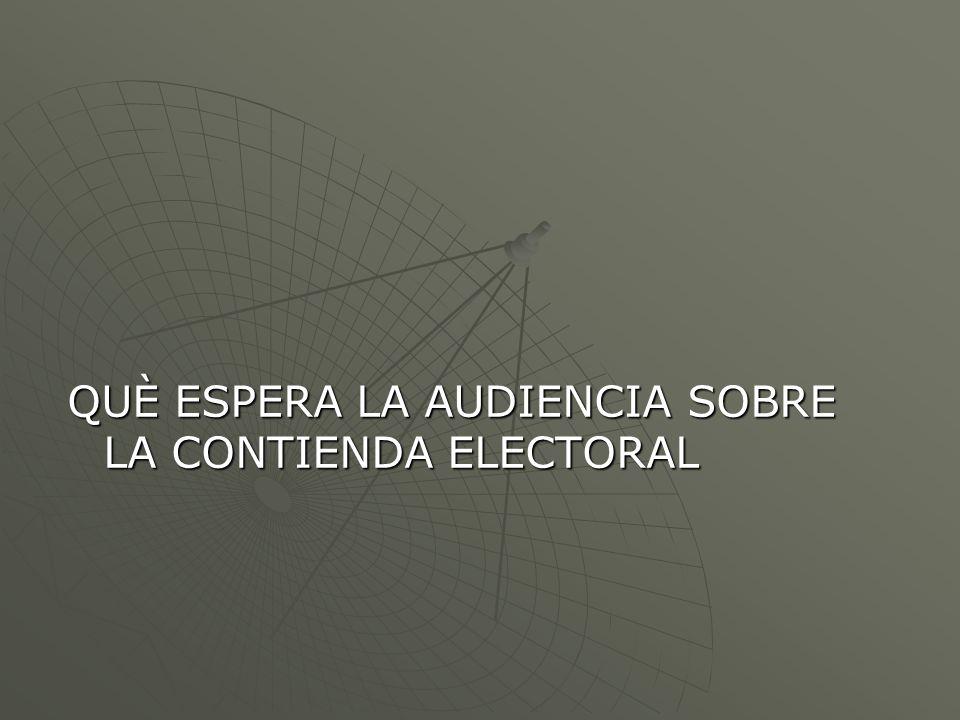 CONTIENDA ELECTORAL Segmento C Les gustaría que se abordarán notas sobre los candidatos a diputados y senadores por Veracruz.