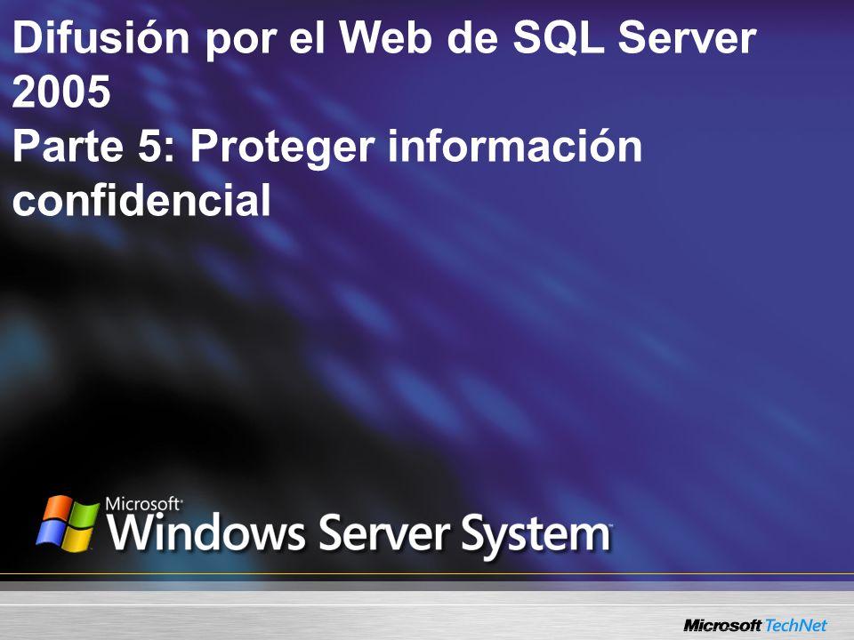 Lo que vamos a cubrir: Certificados de SQL Server 2005 Claves de encriptación Encriptación simétrica Encriptación asimétrica Firmas digitales