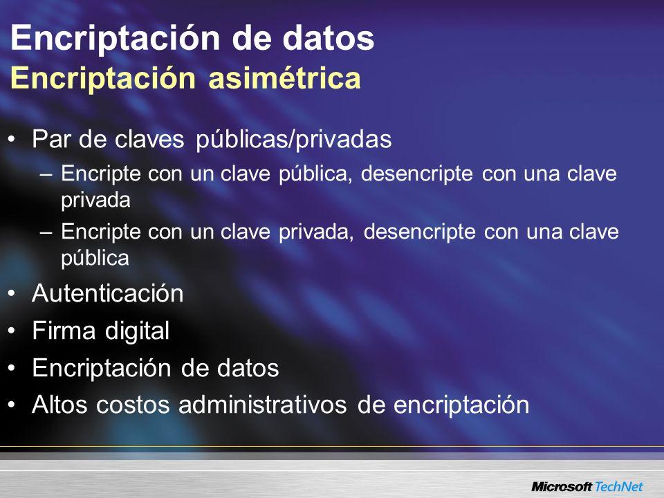Encriptación de datos Encriptación asimétrica Pública Privada Pública La clave pública se hace disponible o se distribuye a los socios de negocios de comunicación