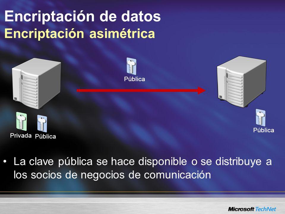 Encriptación de datos Encriptación asimétrica Encriptación de datos Pública Privada Pública Los datos encriptados con la clave pública sólo se pueden desencriptar con la clave privada