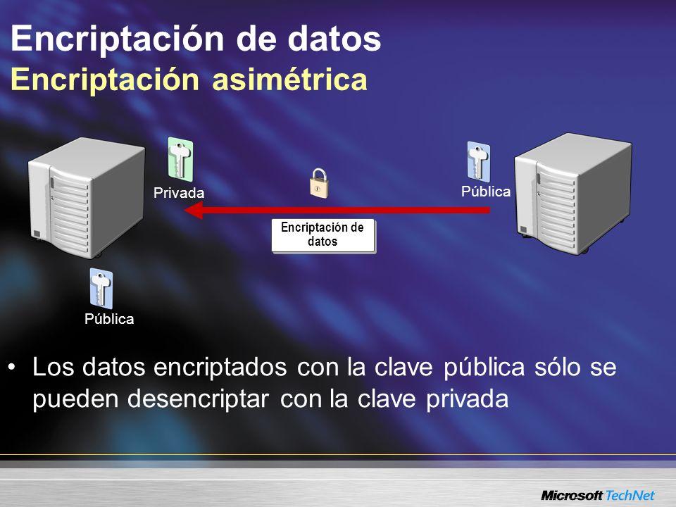Encriptación de datos Encriptación asimétrica Los datos encriptados con la clave privada sólo se pueden desencriptar con la clave pública Se utiliza en firmas digitales Encriptación de datos Pública Privada Pública