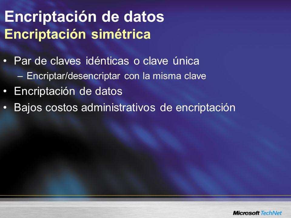 Encriptación de datos Encriptación simétrica Simétrica La copia de la clave simétrica se almacena o distribuye a los socios de negocios de comunicación Simétrica