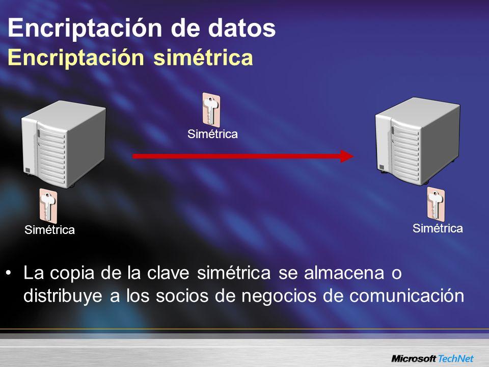 Encriptación de datos Encriptación simétrica La clave simétrica encripta y desencripta datos Se utiliza la misma clave para encriptar y desencriptar datos Simétrica
