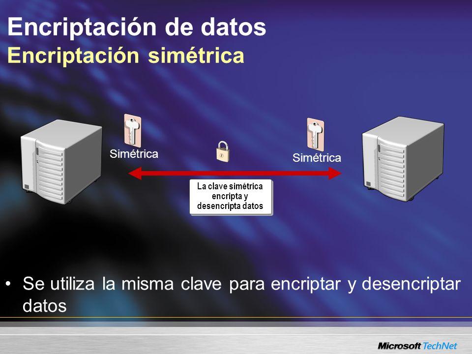 Encriptación de datos Certificados SQL Server 2005 puede emitir certificados –Contiene clave pública –Clave privada asociada –Identifica al propietario de las claves públicas/privadas Autenticación Emisión de certificados –Interna –Terceros