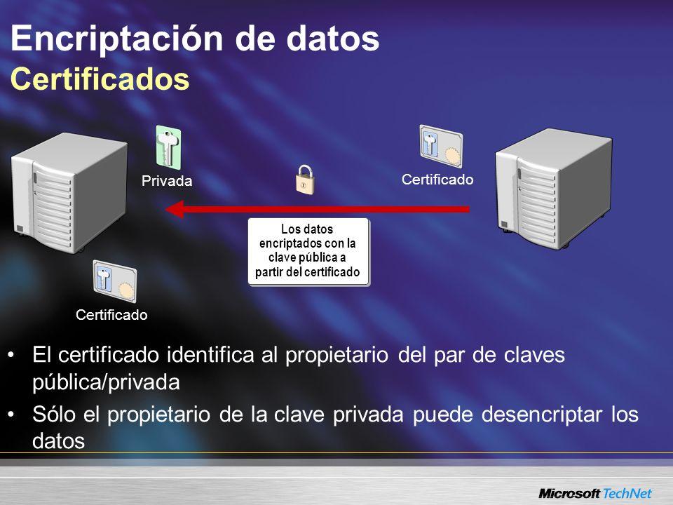 Encriptación de datos Certificados Los datos son encriptados por la clave privada Privada Se utiliza la clave pública para desencriptar datos El certificado asociado con la clave pública verifica la identidad Certificado