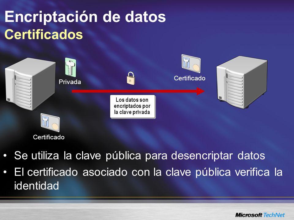 Encriptación de datos Combina claves y certificados Se distribuye el certificado Privada El servidor envía el certificado y la clave pública al cliente El certificado identifica el servidor para el cliente Certificado