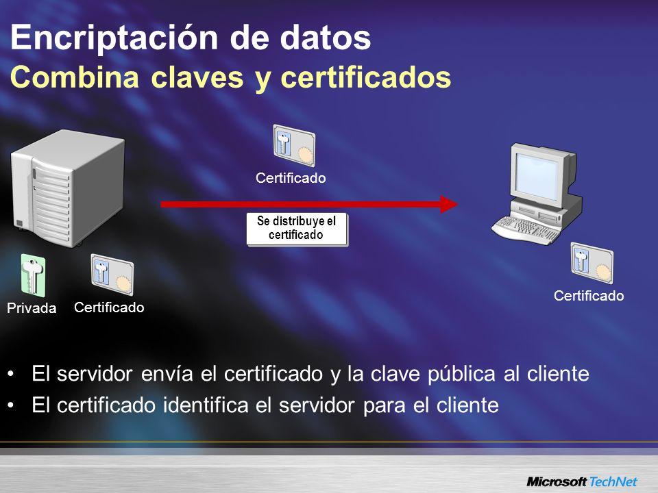 Simétrica Encriptación de datos Combina claves y certificados Se distribuye la clave simétrica Privada Certificado El cliente crea claves simétricas El cliente encripta una clave simétrica con una clave pública y la envía al servidor Simétrica