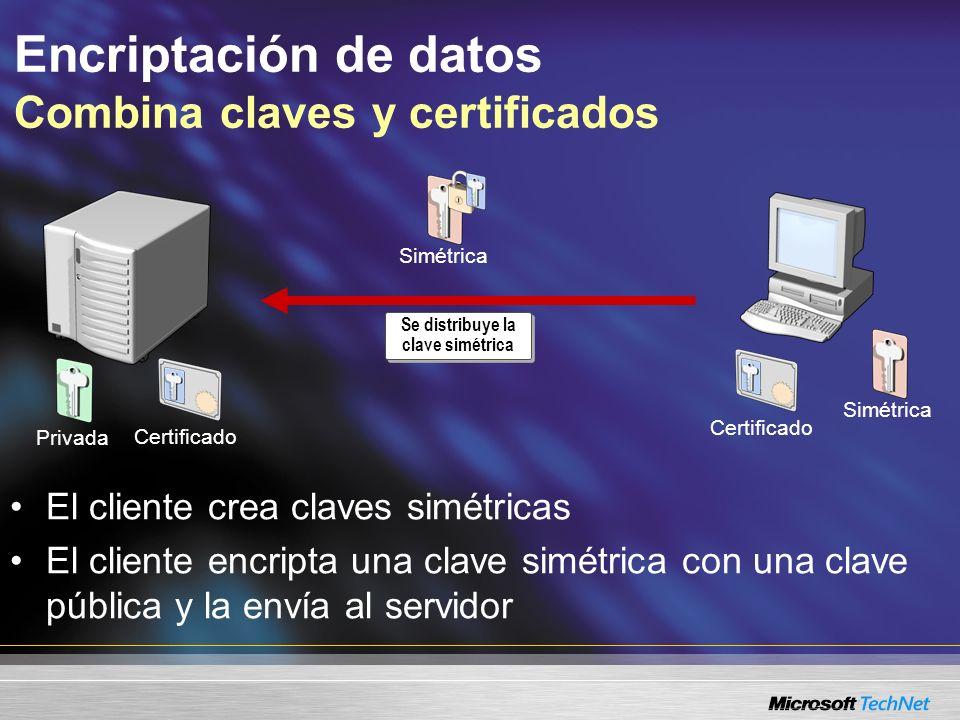 Encriptación de datos Combina claves y certificados Los datos se encriptan y desencriptan utilizando las claves simétricas Certificado Privada Certificado Sólo la clave privada del servidor puede desencriptar la clave simétrica El servidor y el cliente encriptan/desencriptan datos utilizando las claves simétricas Simétrica