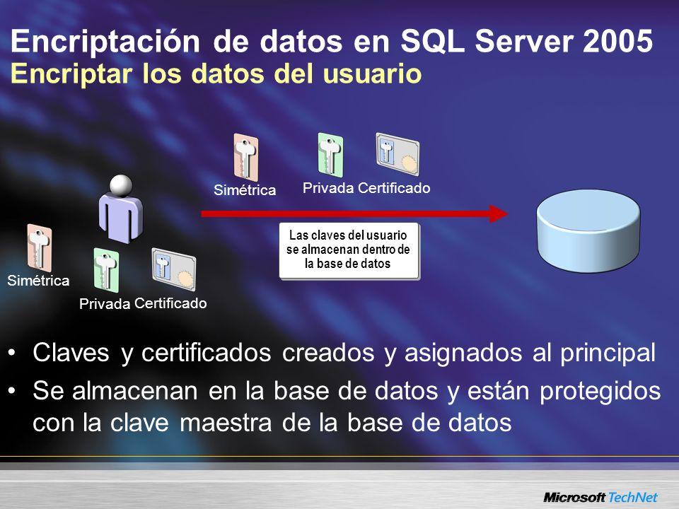 Encriptación de datos en SQL Server 2005 Encriptar los datos del usuario La clave simétrica se utiliza para encriptar los datos La clave pública a partir del certificado del principal se utiliza para encriptar la clave simétrica Tabla Base de datos