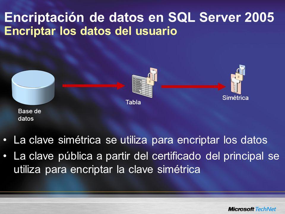 Simétrica Encriptación de datos en SQL Server 2005 Desencriptar datos del usuario La clave privada del principal se utiliza para desencriptar la clave simétrica La clave simétrica se utiliza para desencriptar los datos Tabla Privada Simétrica