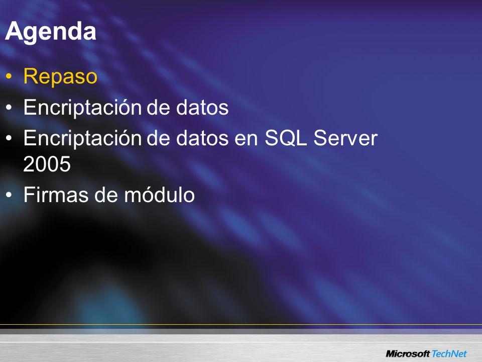 Repaso Modelo de seguridad SQL Server 2005 Principales Windows –Grupos –Cuenta de dominio –Cuenta local SQL Server –Cuenta SQL –Rol del servidor Base de datos –Usuario –Rol de la base de datos –Rol de la aplicación –Grupo Asegurables Enfoque del servidor –Inicios de sesión –Puntos finales –Bases de datos Enfoque de la base de datos –Usuarios –Ensamblados –Esquemas Enfoque del esquema –Tablas –Procedimientos –Vistas Permisos Otorgar/revocar/rechazar –Crear –Alterar –Soltar –Controlar –Conectar –Seleccionar –Ejecutar –Actualizar –Eliminar –Insertar
