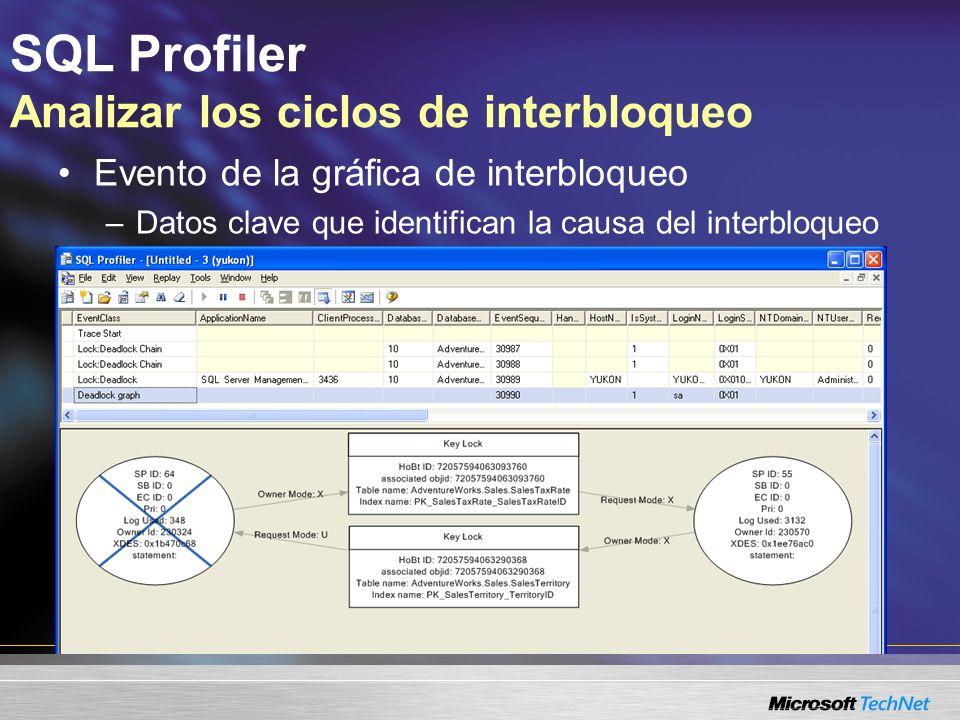 SQL Profiler Dar seguimiento y analizar interbloqueos Dar seguimiento y analizar interbloqueos demo demo